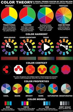 Psychology infographic and charts Color Theory Poster to printout for classroom, via Inkfumes, by Seth Wilson. Infographic Description Color Theory Poster to printout for classroom, via Inkfumes, by Seth Wilson. Elements And Principles, Elements Of Art, Graphisches Design, Cover Design, Design Lounge, Pattern Design, Color Harmony, Color Psychology, Art Classroom