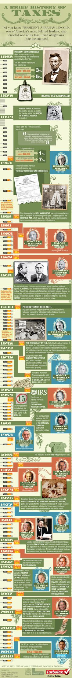 A Brief History Of Taxes [INFOGRAPHIC]