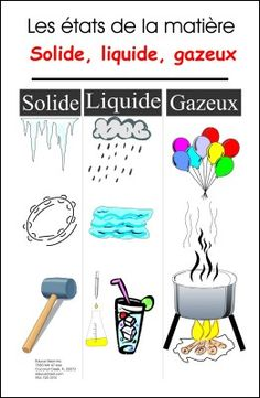 Solid, liquid, gas chart ideas