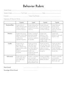 Behavior Rubric For Elementary School  All Hawks Soar With Pbis