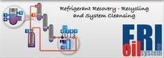 Refrigerant Recovery Machines - Fri3Oil: The Multi-purpose and Multi-Refrigerant Refrigeration Cleaning System.