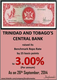 The #CentralBankofTrinidadandTobago raised its #Benchmark #RepoRate by 25 basis points to 3.00% per annum on 26th September 2014 Data compiled and released by the Central Bank of Trinidad and Tobago #Caribbean #InterestRates #MonetaryPolicy #TrinidadandTobago For more Informative post click : https://www.linkedin.com/company/jhunjhunwalas