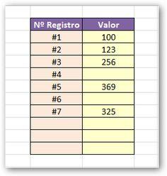 La Rebotica de Excel: Evitar Registros en Blanco