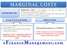 Marginal Costs Accounting Notes, Accounting Basics, Small Business Accounting, Accounting And Finance, Business Marketing, Accounting Classes, Business Management, Money Management, Economics Lessons