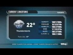 Weather in Toronto - 1 August 2014 at 5:00 pm