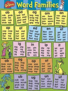 Dr seuss content word families site words, fun learning, home learning, pre Phonics Reading, Teaching Phonics, Teaching Reading, Teaching Kids, Jolly Phonics, How To Teach Phonics, Kids Learning, Teaching Numbers, Learning Spanish