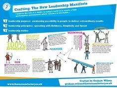 The New Leadership Manifesto