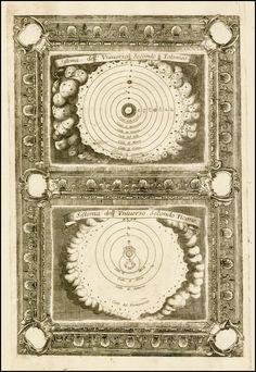 The Universe according to Ptolomeu (1691)
