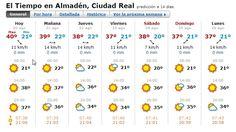 Una masa de aire africano activa este miércoles la alerta en las cinco provincias de C-LM, donde llegarán a 40ºC