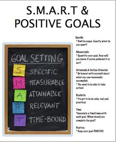 nursing leadership setting smart goals Career corner: getting ahead by setting smart goals by patricia carroll, rn,c, cen, rrt, ms  there are a number of monday-friday nursing positions, without weekend or holiday commitments, especially in settings such as ambulatory surgery centers remember,  smart goals one tool to help you clarify and pinpoint your goals is to work smart smart stands for five key elements for every career goal:.