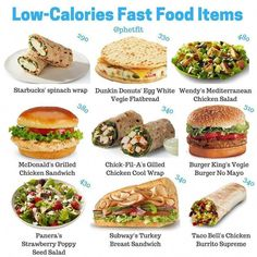 """Awesome infograph - """"Low calorie fast food items - 1. Starbucks Spinach Feta Wrap. 290 calories. 33 gm of carb. 10 gm of fat. 19 gm of protein - 2. Dunkin Donuts Egg White Vegie Flatbread. 330 calories. 33 gm of carb. 13 gm of fat. 17 gm of protein - 3. Wendys Mediterranean Chicken Salad. 480 calories. 41 gm of carb. 16 gm of fat. 43 gm of protein - 4. McDonalds Grilled Chicken Sandwich. 380 calories. 34 gm of carb. 11 gm of fat. 11 of protein. - 5. Chick Fil-As Grilled Chicken Cool Wrap…"""