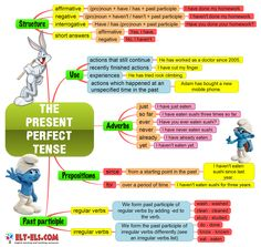 The present perfect tense - www.elt-els.com