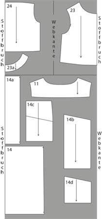 Schnittmuster: Kleid mit Taillenzug nähen - eine Anleitung | BRIGITTE.de