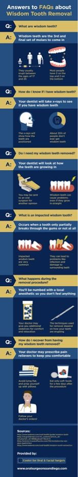 Did you know that nearly of people don't ever get wisdom teeth? For those that do, it is very common to experience impacted wisdom teeth. Don't stick it out if you're in pain - call us to schedule your wisdom tooth removal. Dental Hygiene School, Dental Procedures, Dental Assistant, Dental Hygienist, Smile Dental, Dental Care, Impacted Wisdom Teeth, Dental Health, Oral Health