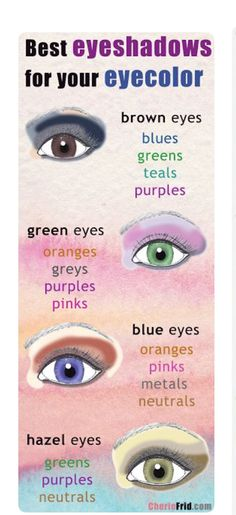 Great guide for choosing your eye shadow colors!!