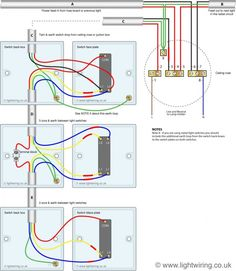the 20 best electical wiring images on pinterest electrical wiring plug wiring diagram 2 way switch 3 wire system old cable colours light wiring for size 1200 x 991 kitchen worktop lights on separate switches circuit gourmet kitchen cabinet