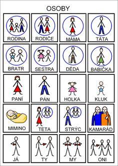 Tak TROCHU ... jiný svět: Osoby, povolání - piktogramy Preschool Themes, Pictogram, Primary School, Adhd, Teaching, Education, Struktura, Reading, Asperger