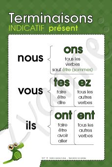 Présent (Sur 2 affiches) - Newest Jewelry Models French Language Lessons, Spanish Language Learning, French Lessons, Spanish Lessons, French Verbs, French Grammar, Study French, Learn French, Teaching French