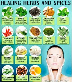 Healing herbs and spicies.