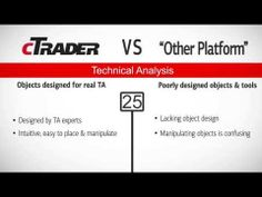 cTrader vs Other Platform - A Comparison