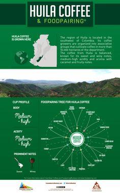 Foodpairing: Huila Coffee