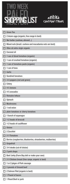 Paleo shopping list. Pretty accurate...these are all things I tend to buy regularly. Although this is more of a week long list for my family of 5.