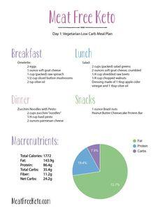 Fasting fat loss bodybuilding image 5