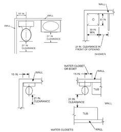 international code regualtions- Bathroom-Building Planning
