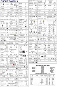 schematic symbols chart line diagrams and general electrical rh pinterest com Standard Electrical Symbols australian electrical schematic symbols