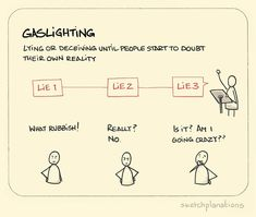 Gaslighting: Manipulating someone psychologically such that they start to doubt their own sanity. Lying or deceiving persistently can plant seeds of self-doubt in the minds of someone else. Psychology Of Religion, Psychology Facts, Good Leadership Skills, Cognitive Bias, Cognitive Dissonance, Narcissistic Behavior, Verbal Abuse, Gaslighting, Infographic