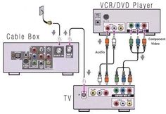 Cable Wiring Diagram