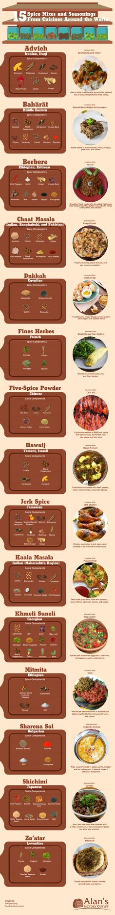 15 Spice Mixes and Seasonings from Cuisines Around the World