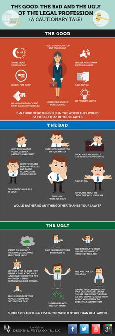 """""""The Good, the Bad and the Ugly of the Legal Profession"""" - A #legal #infographic about how to choose the right #lawyer / #attorney"""