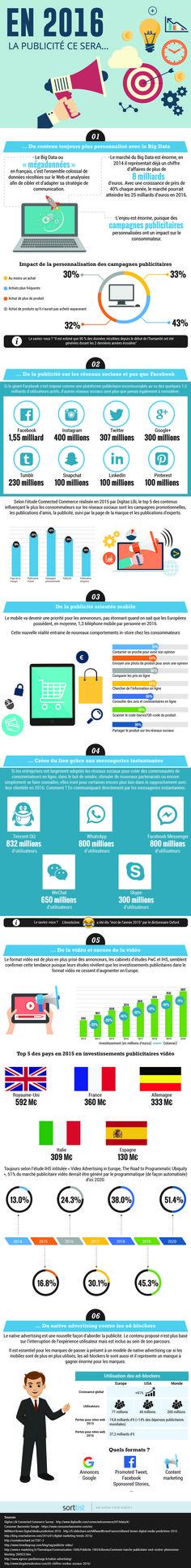 [Infographie] Prédictions Sur La Communication Des Marques en 2016 | Webmarketing & co'm