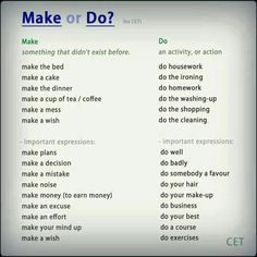 When do you say make or do? Check out this board for some help when you need help in this.