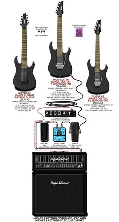 A detailed gear diagram of Tony MacAlpine's 2011 stage setup that traces the signal flow of the equipment in his guitar rig.