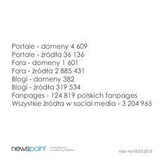 takie ładne liczby mamy w Newspoincie ;)