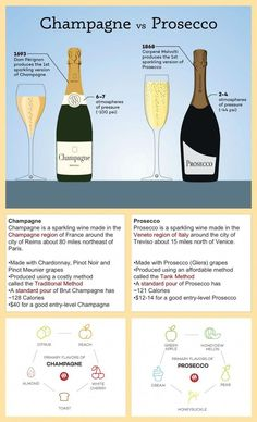 Q: What are the real differences between Champagne vs. Prosecco and why does one cost so much more than the other? The quick answer is Champagne is. Guide Vin, Wine Guide, Wine Cocktails, Cocktail Drinks, Champagne Drinks, Prosecco Vs Champagne, Cupcake Prosecco, Champagne Region, Champagne Glasses