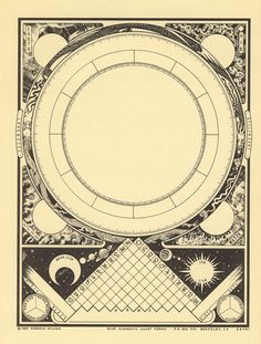 Astrology:  Blank Astrological Chart.