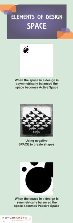 Elements Of Design Space Gurumantra Call 9168603421