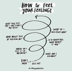How to feel your feelings. I stumbled upon this on Facebook today… | by Michael Rose | catchingmybreath | Medium Belleza Colateral, Emotional Awareness, Mental And Emotional Health, Mental Health Stigma, Emotional Healing, Mental Illness, Self Care Activities, Therapy Tools, Feelings And Emotions