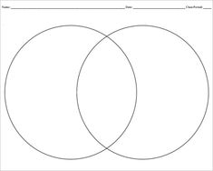 printable page-size Venn diagram templatae (With images