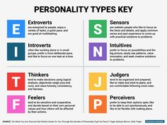 Contact CAPT to take the MBTI (Myers-Briggs Type Indicator) instrument online and discover your personality type. Feedback session provided by a qualified MBTI professional. Personality Psychology, Character Personality, Myers Briggs Personality Types, Myers Briggs Personalities, Infj Personality, Different Personality Types, Psychology Memes, Personality Profile, Personalidade Istj