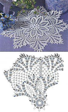Spiral Crochet, Crochet Mat, Crochet Dollies, Crochet Mandala, Thread Crochet, Crochet Crafts, Crochet Flower Tutorial, Crochet Flowers, Free Crochet Doily Patterns