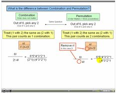 Permutations And Combinations Examples | combination Combinations Vs Permutations: Whats the Difference on GMAT ...