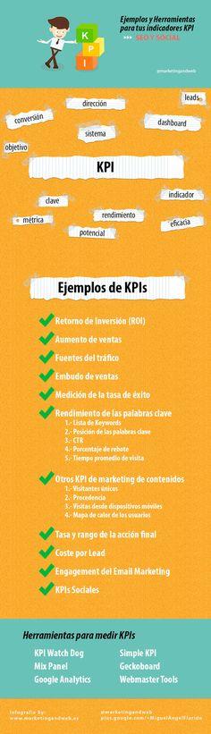 Ejemplos y Herramientas para tus indicadores LPI SEO y Social