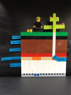 An Ordinary Life : Science: Lego Soil Layers Science Fair Projects, Science Experiments Kids, Science Art, Science For Kids, Science Projects, Life Science, Math Activities For Kids, Earth And Space Science, Soil Layers
