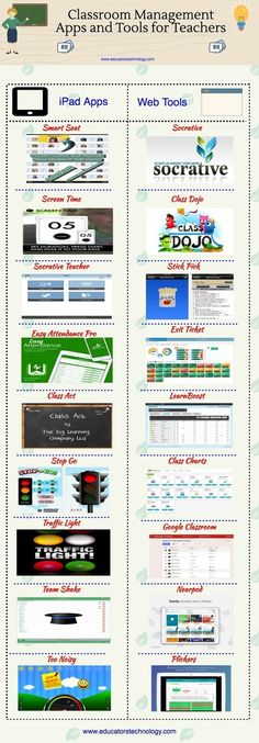 A Good Infographic Featuring Some of The Best Classroom Management Apps and Tools ~ Educational Technology and Mobile Learning | Tecnologie Educative - TIC & TAC | Scoop.it