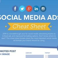 """Social Media Ads Cheatsheet,"" formatting for digital marketing and online graphic design infographic by Flightpath."
