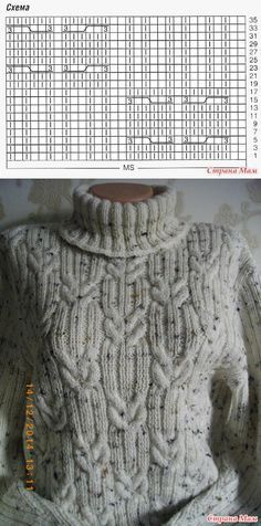 quote quanessa: sweater for her husband (the spokes) nuo Svetlana Zayats - - Mail Mail. Aran Knitting Patterns, Cable Knitting, Knitting Charts, Knitting Stitches, Knitting Designs, Knit Patterns, Knitting Projects, Hand Knitting, Stitch Patterns